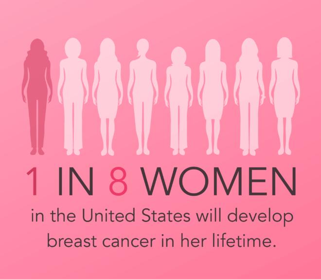 Covid-safe mammograph graphic